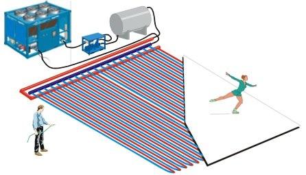 Илюстрация ледовой установки с чиллером